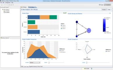 Advanced and predictive analytics for LOB executives Leaders in predictive and advanced analytics solve to