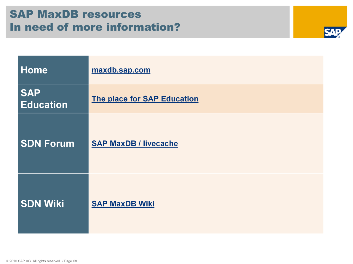 In case you re ever in need of more information on any kind of subject on SAP MaxDB (or livecache), please direct your search towards: The SAP MaxDB site: maxdb.sap.com.