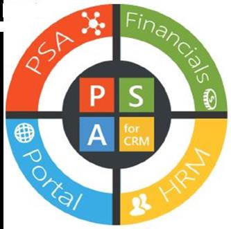Increase your Performance with the PSA Suite for Microsoft Dynamics CRM With the PSA Suite you will increase your Performance and you will have insight in all the major Key Performance Indicators of