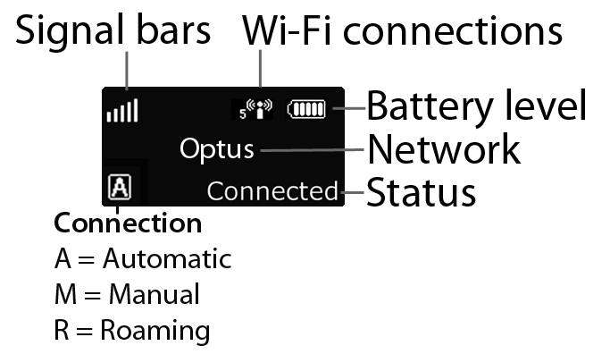 WPS Press to enable Wi-Fi Protected Setup authentication process. 4.