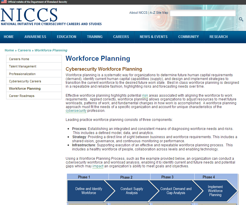 Navigating Careers: Workforce Planning Learn more about how to build your organization at the Workforce Planning page.
