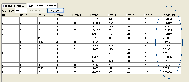 Step IV: The second table is created; each number that represents a parameter in the first table is transformed to a new number in the second table.