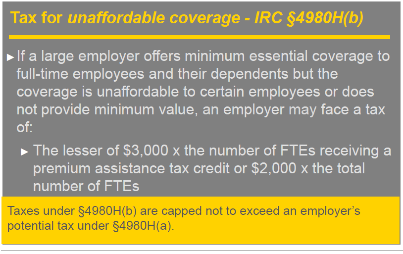 Calculation of Non-deductible Excise Taxes Under IRC 4380H Tax For Coverage That is Unaffordable, Does Not Provide Minimum Value Under IRC 4380H(b) Affordability general rule.