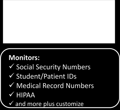POLICY SETTINGS Based on defined policies, Somansa DLP monitors and detects sensitive healthcare and patient data in motion (Network) or at rest (Endpoint).