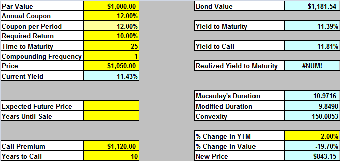 Bond example A bond has a 12% coupon; pays interest annually; has a par value of 1000; has 25 years left in maturity; and has a 10% required return.