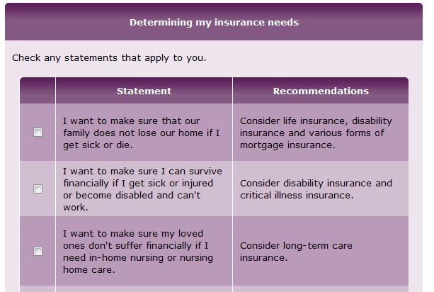 Slide 17: Determining My Insurance Needs Please refer to Types of Insurance section under Insurance module. Click here to view worksheet online Activity 6.