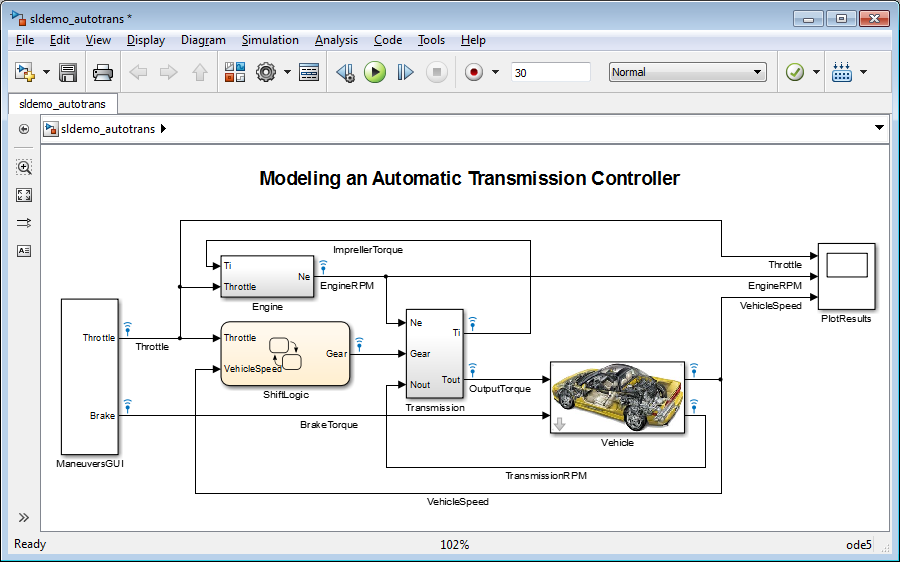 What is Simulink?