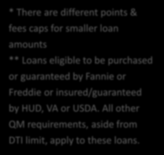 WHAT IS A QUALIFIED MORTGAGE (QM)?