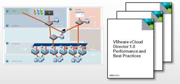 VMware = Cloud Enabler with Choice, Portability, Expertise & Best Practices VMware Enables the Highest Ranked Clouds VMware Empowers an EcoSystem of Choice