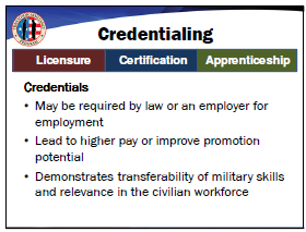 Credentialing Introduction to Credentialing Some occupations have certain professional and technical standards required to perform that job.