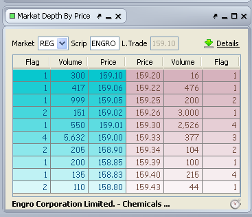 8.3 MARKET DEPTH BY PRICE (Ctrl+F2) The list of Buyers and Sellers in accordance with Price 8.