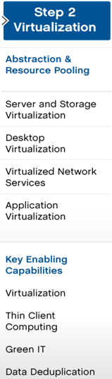 step 2: virtualization Create an abstraction of your IT environment to allow resource pooling and sharing.