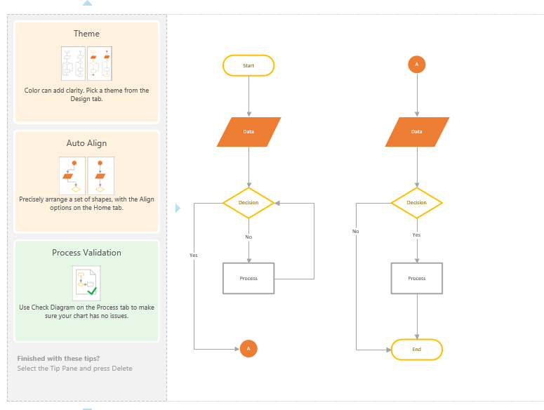 Starter diagrams Ease of Use Contextual tips & tricks 40