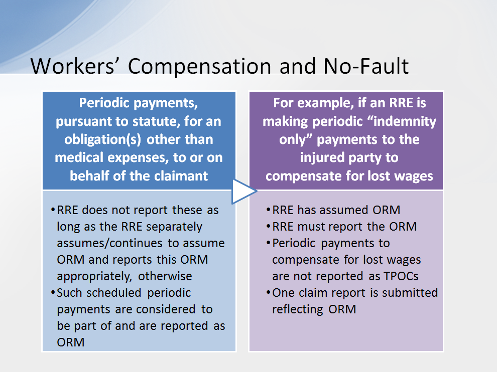 In situations where the applicable workers compensation or no-fault law or plan requires the RRE to make regularly scheduled periodic payments, pursuant to statute, for an obligation(s) other than