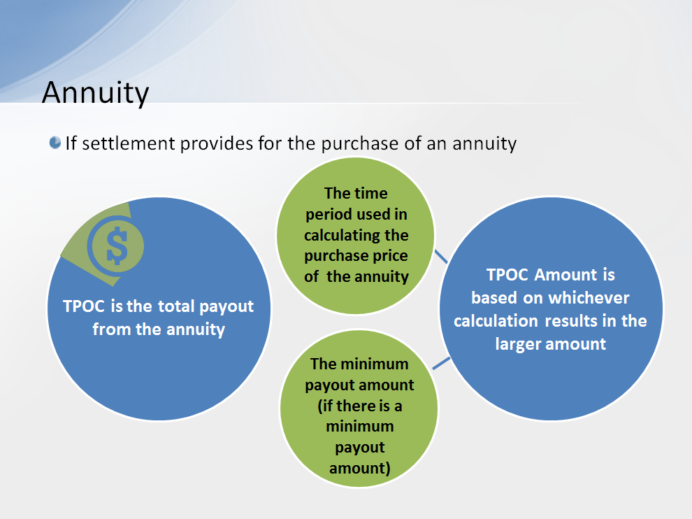 If a settlement provides for the purchase of an annuity, the TPOC Amount is the total payout from the annuity.
