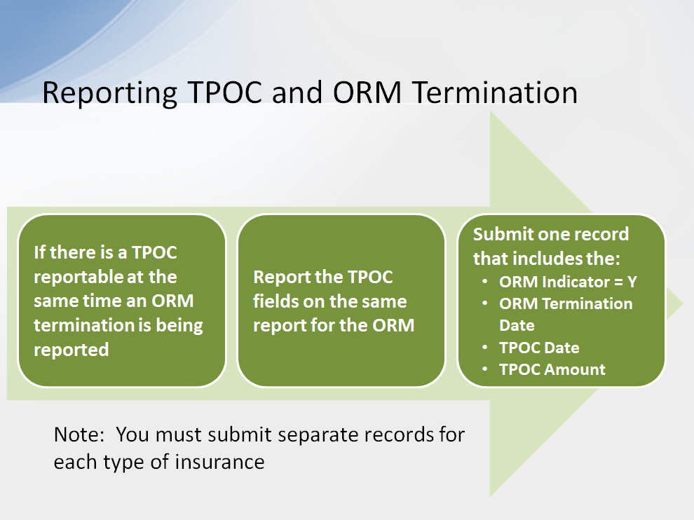 If there is a TPOC that is reportable at the same time an ORM termination is being reported, report the TPOC fields on that same report for the ORM.