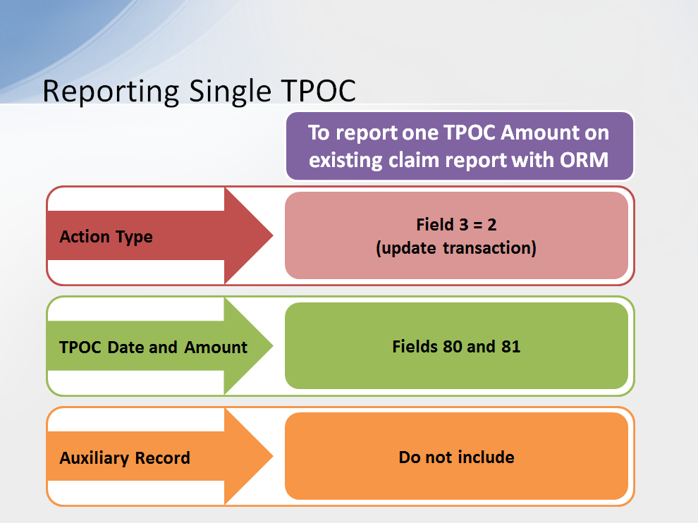 If an RRE needs to report only one TPOC Amount on an existing record (the record was already submitted with ORM information), the transaction will be submitted with a 2 in the