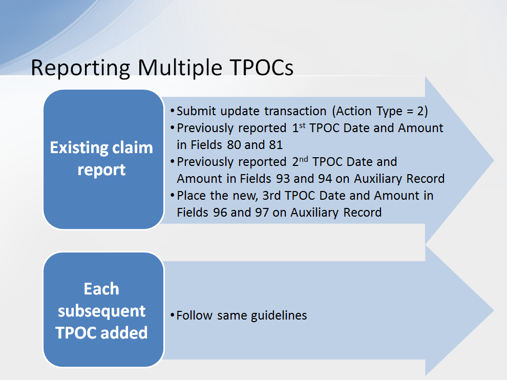 To report a new, additional third TPOC Date and Amount after a previous claim submission, submit an update transaction with 2 in the Action Type, place the previously reported first TPOC Date and
