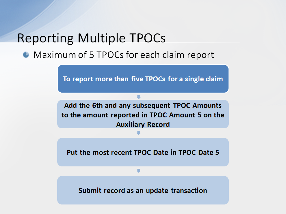 A claim report can only be submitted with a maximum of 5 TPOCs.