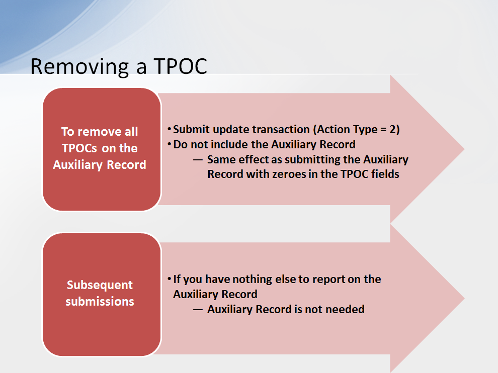 If you intend to remove or zero out all TPOCs on the Auxiliary Record (TPOCS 2-5), resubmitting the Claim Input File Detail Record as an update without including the Auxiliary Record will have the