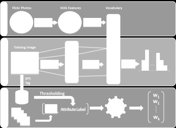 II. Figure 1. Workflow of the vocabulary learning application.