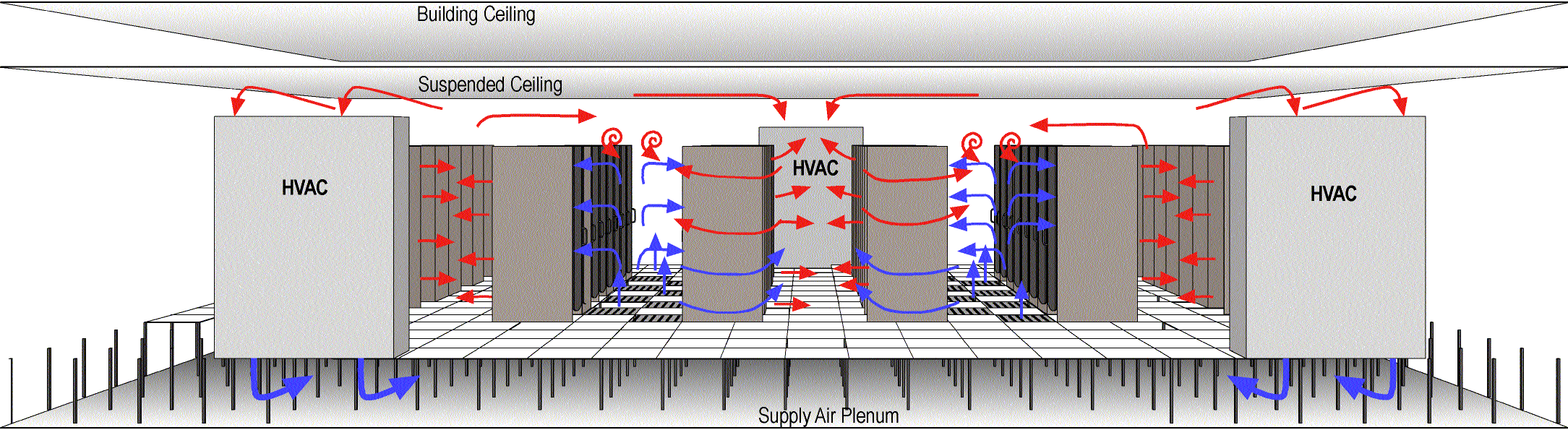 3. Cooling 1/5 Best practices Airflow design and management Equipment should share same the airflow direction Design raised floor or suspended ceiling height Separate from external environment