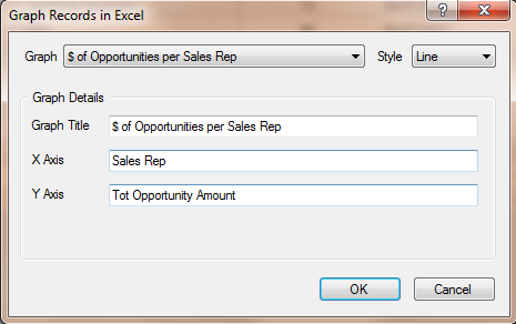 Graphing Sales Opportunities 1. On the Sales & Marketing tab, in the Sales Opportunity group, click Manage. The Sales Opportunity Data Management Center will appear. 2.