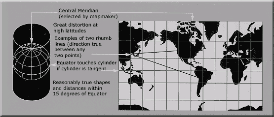 Solution 2.4 (2/2) All the maps in an atlas are examples of the use of curved projectors.