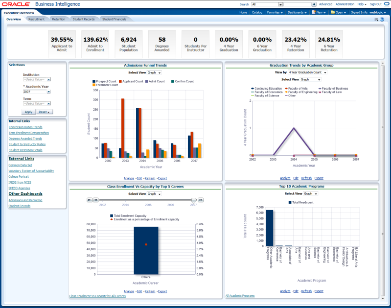 ORACLE BUSINESS INTELLIGENCE APPLICATIONS 11.1.1.7.