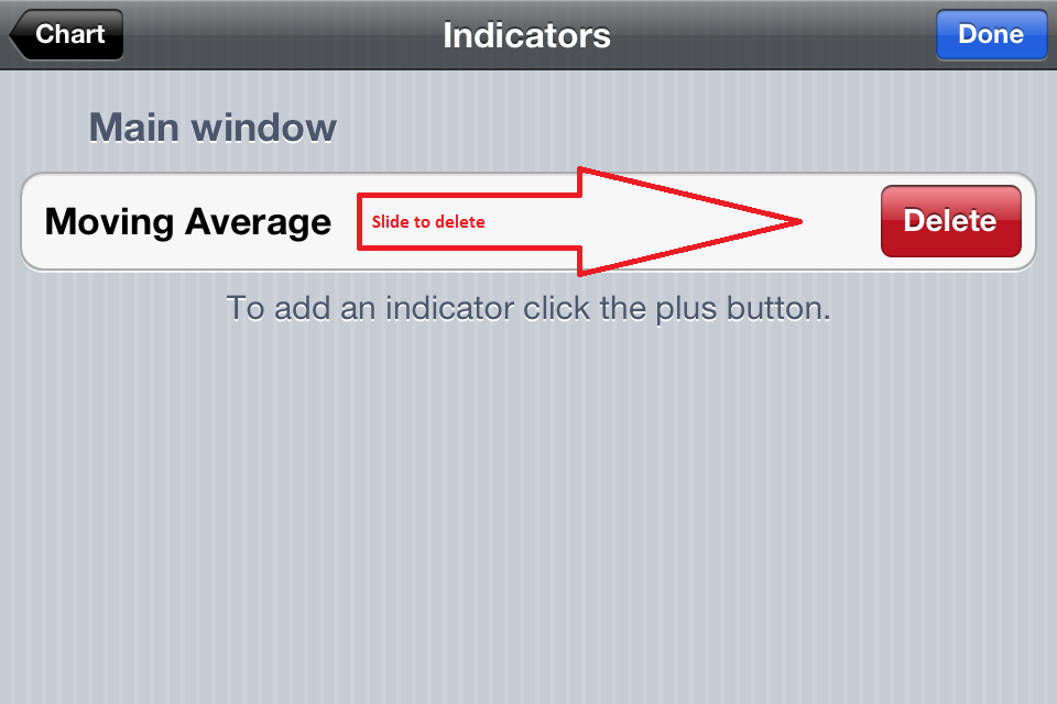 In the Indictor window, tap on the + and the list of preinstalled Indicators will open. Again, tap on the indicator you like to use, set the parameters and confirm with Done in the upper right corner.