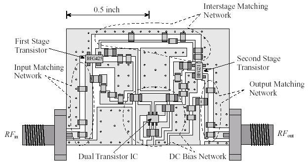 Implementation of power amplifier matching networks BJT/FET active devices biasing