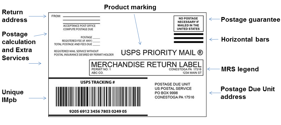 Merchandise Return Service (MRS) MRS allows merchants to provide a preprinted postage-paid label to their consumers to return merchandise, test kits, samples and other items.