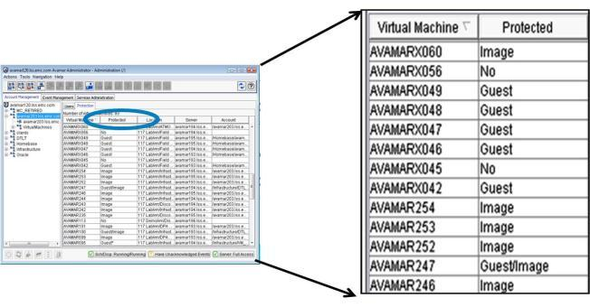 Integration with VMware vcenter Server Manage data protection and contain virtual machine