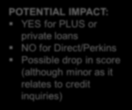 Type Of Credit Used 25 Do you have a mix of installment and/or revolving credit?