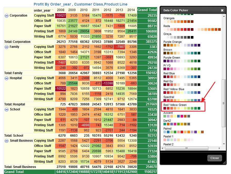 Your pivot table is now automatically color coded to a Heatmap.