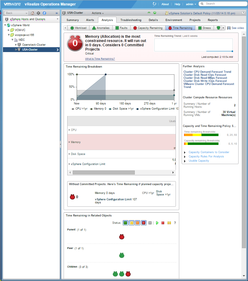 vrealize Operations Manager User Guide 1 Click Environment > vsphere Hosts and Clusters > USA-Cluster. 2 Click the Analysis tab. You see red icons on the Capacity Remaining and Time Remaining tabs.