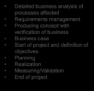 Process Performance Intelligence What processes related to customers are most important? What processes are to be analysed? How do these processes work? What is the cost of these processes?