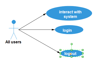 Inventory management system pdf are used to describe the sequence of events and interactions between the actor and the system ccuart Image collections