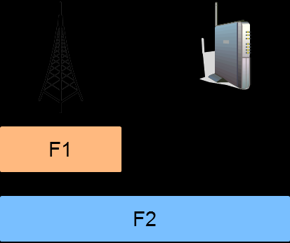 and frequent handover mitigation are critical for dense cell deployment. Load balancing and resource partitioning among different small cells is also crucial to improving the user experience. 4.3.1.