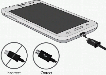 Charge your battery Follow the steps below to charge your battery. 1. Plug the USB connector into the charger/accessory port at the bottom of your phone. 2.