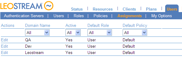 Chapter 14: Assigning User Roles and Policies Chapter 14: Assigning User Roles and Policies Overview The Connection Broker uses roles and policies to determine what resources to offer to a particular