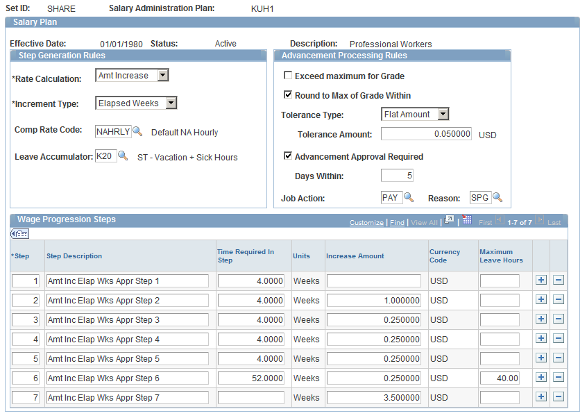 Chapter 4 Using Wage Progression with Administer Compensation See PeopleSoft HR 9.