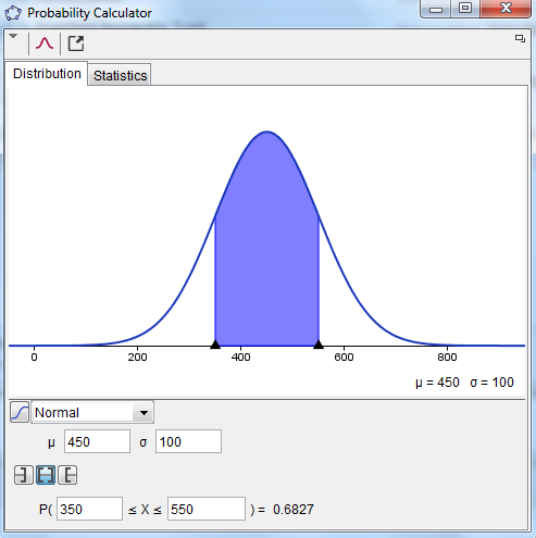 GeoGebra Statistics and Probability Project Maths