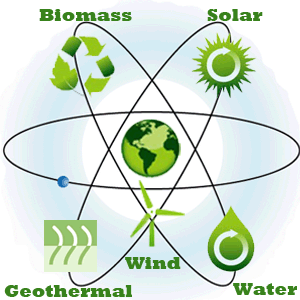 Definition of Renewable Energy What IS Considered Renewable Energy The EPA defines renewable energy as electricity generated by fuel