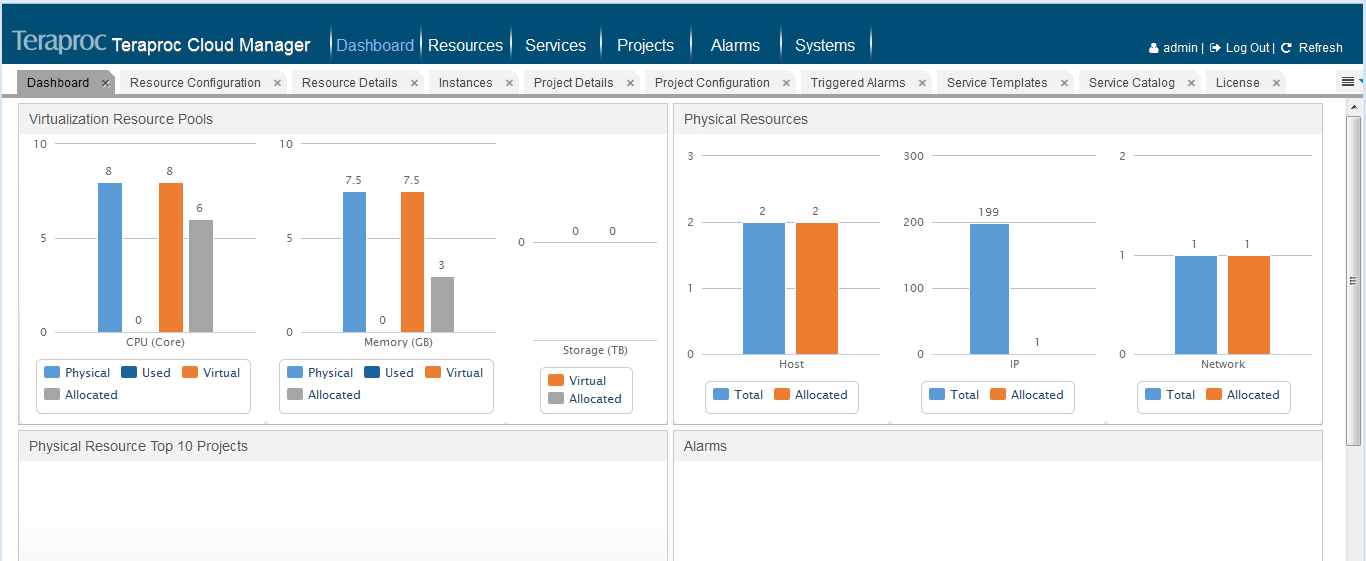 Resource Reports In addition to the monitoring pages that show what s now, historical statistics could be reported.