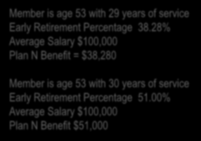 Early Retirement Caution The early retirement factors are different for members with 30 or more years of service.