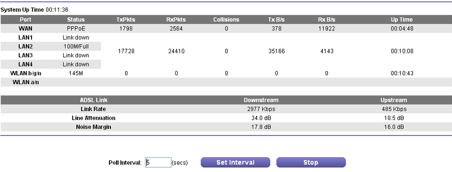 IP Address. The IP address used by the Internet (WAN) port of the modem router. If no address is shown or the address is 0.0.0, the modem router cannot connect to the Internet. Connection.