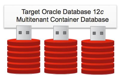 Zero Downtime Consolidation to Database Source CRM Non-Oracle DB e.g.