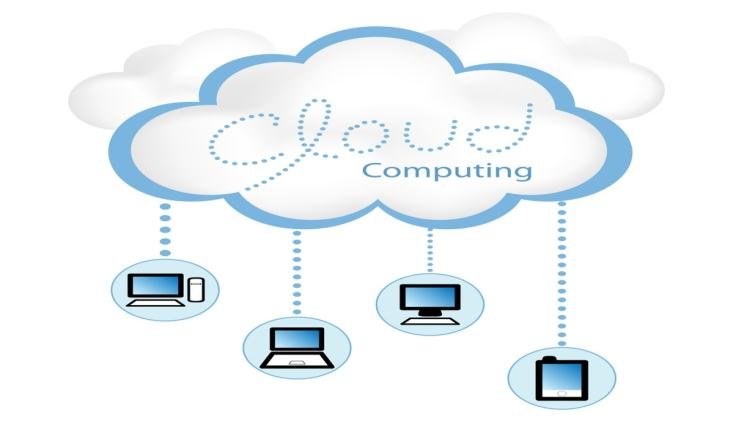 Cloud Computing - Definition Cloud Computing describes the use of a collection of services, applications, information, and infrastructure comprised of pools of compute, network, information, and