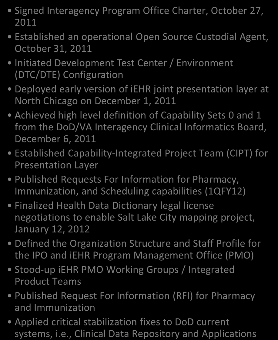 25 FY12 Snapshot Accomplishments and Planned Execution Accomplishments to Date Signed Interagency Program Office Charter, October 27, 2011 Established an operational Open Source Custodial Agent,